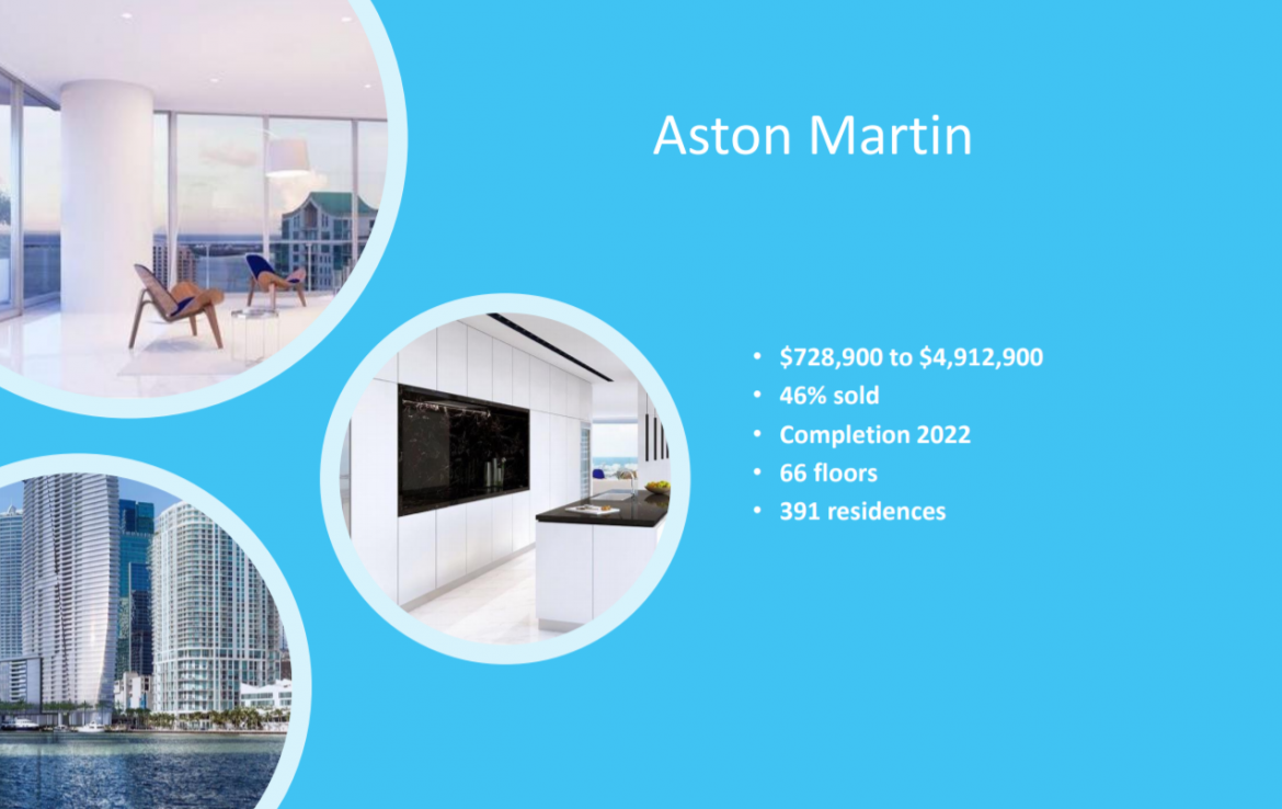 Selection of Pre-Construction Luxury Apartments